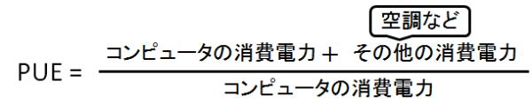 PUEの計算式