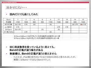 技術基準適合証明(技適)と3G/LTEバンドの話 P.26訂正