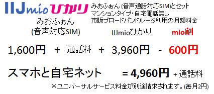 みおふぉん+IIJmioひかり 月額料金