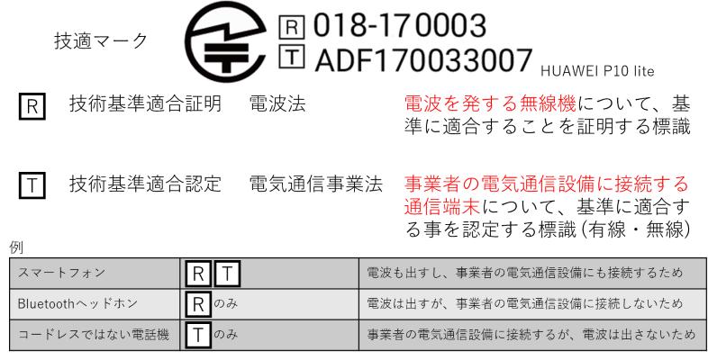 てくろぐ: 「技適マーク」がない機器の日本国内での利用が一部認め ...