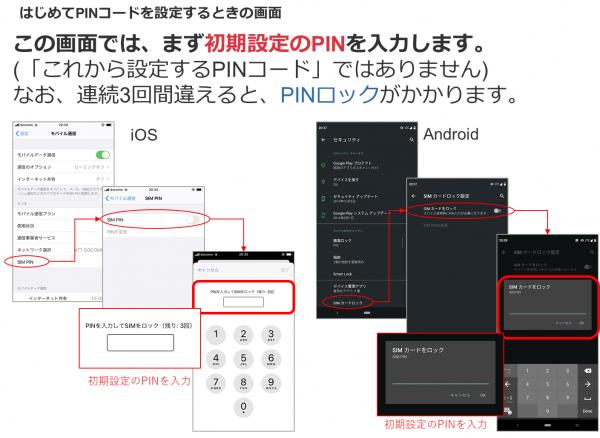 PINコード設定画面